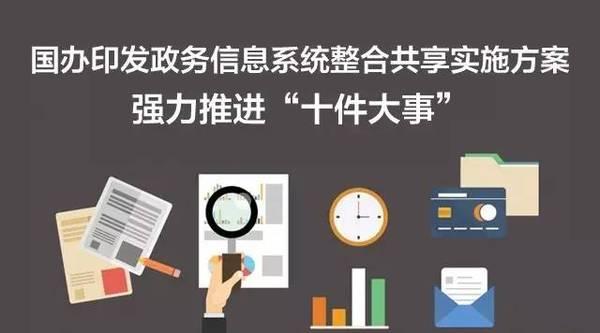 国务院再发文支持政务网站建设